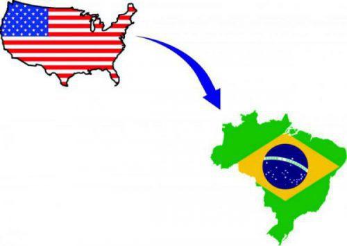 Locação de impressoras: A diferença cultural entre Brasil e Estados Unidos